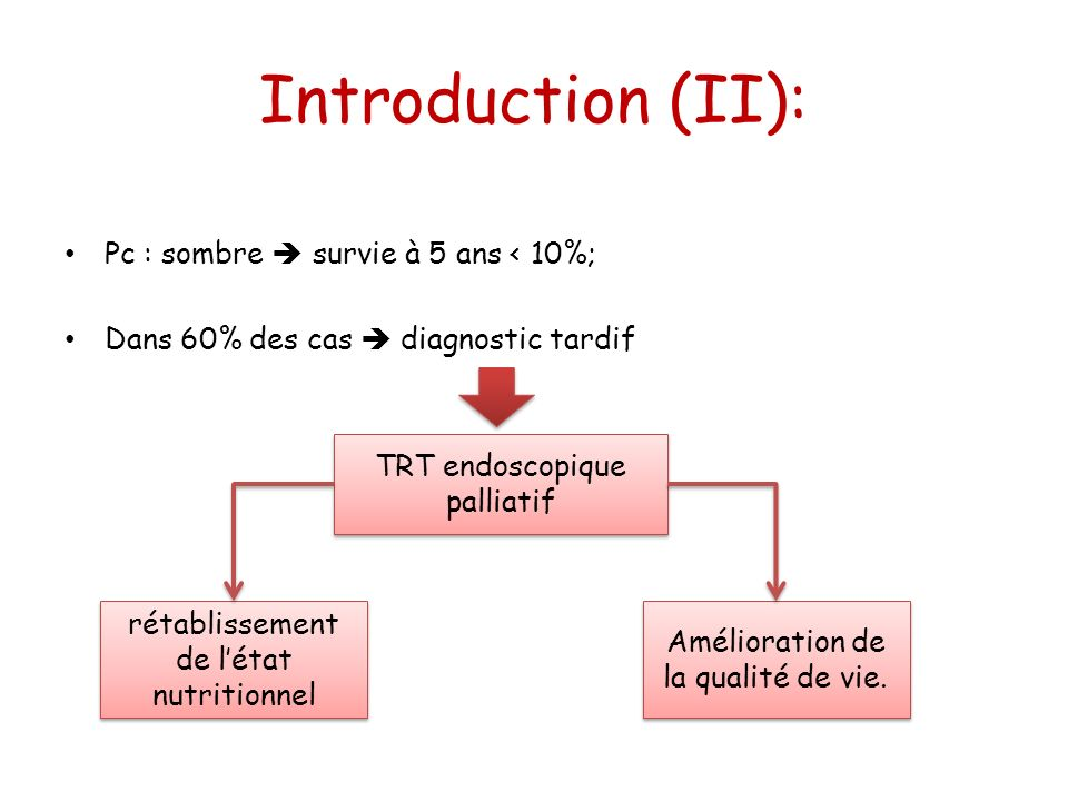 Introduction (II): Pc : sombre  survie à 5 ans < 10%;