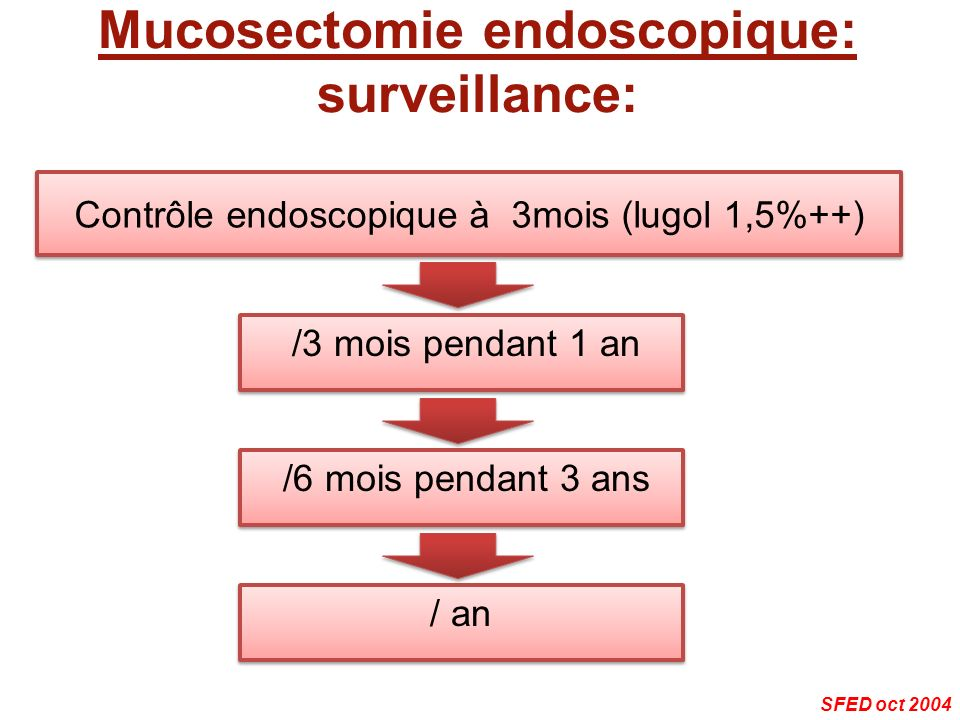 Mucosectomie endoscopique: surveillance: