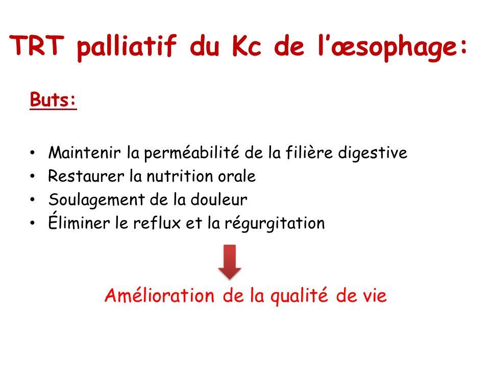 TRT palliatif du Kc de l'œsophage:
