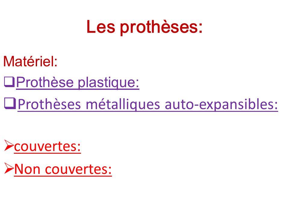 Les prothèses: Prothèses métalliques auto-expansibles: couvertes: