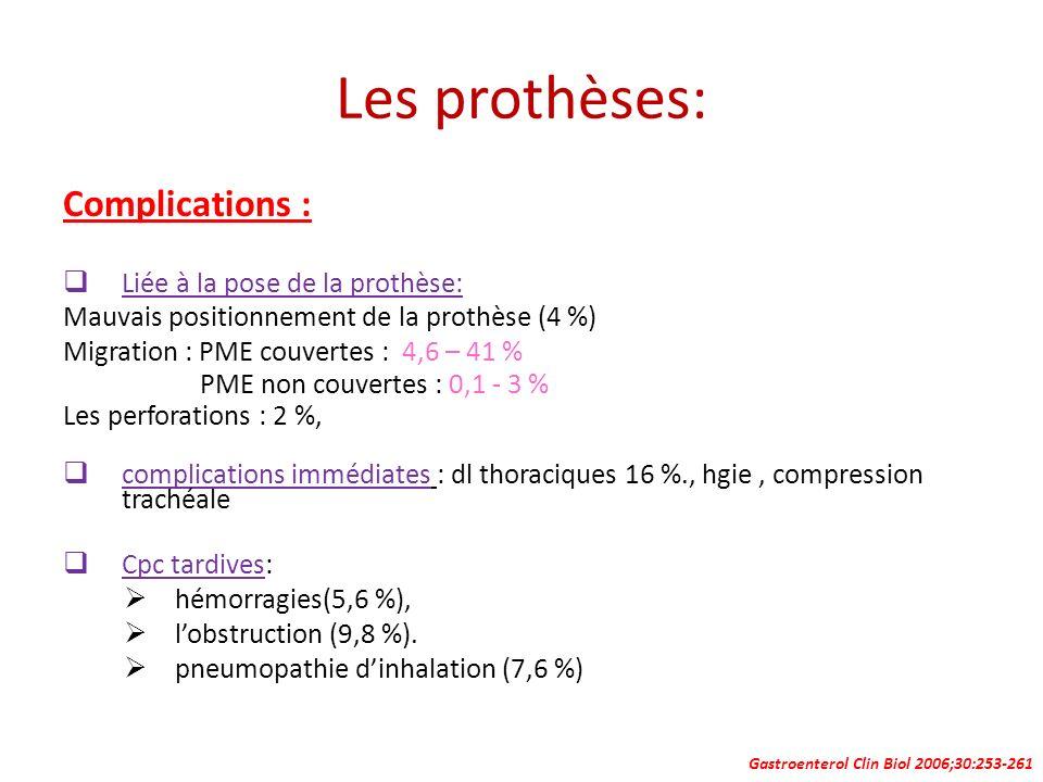 Les prothèses: Complications : Liée à la pose de la prothèse: