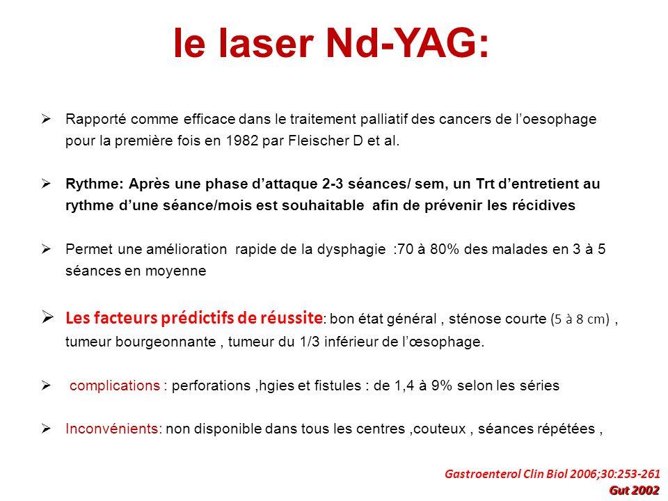 le laser Nd-YAG: Rapporté comme efficace dans le traitement palliatif des cancers de l'oesophage pour la première fois en 1982 par Fleischer D et al.