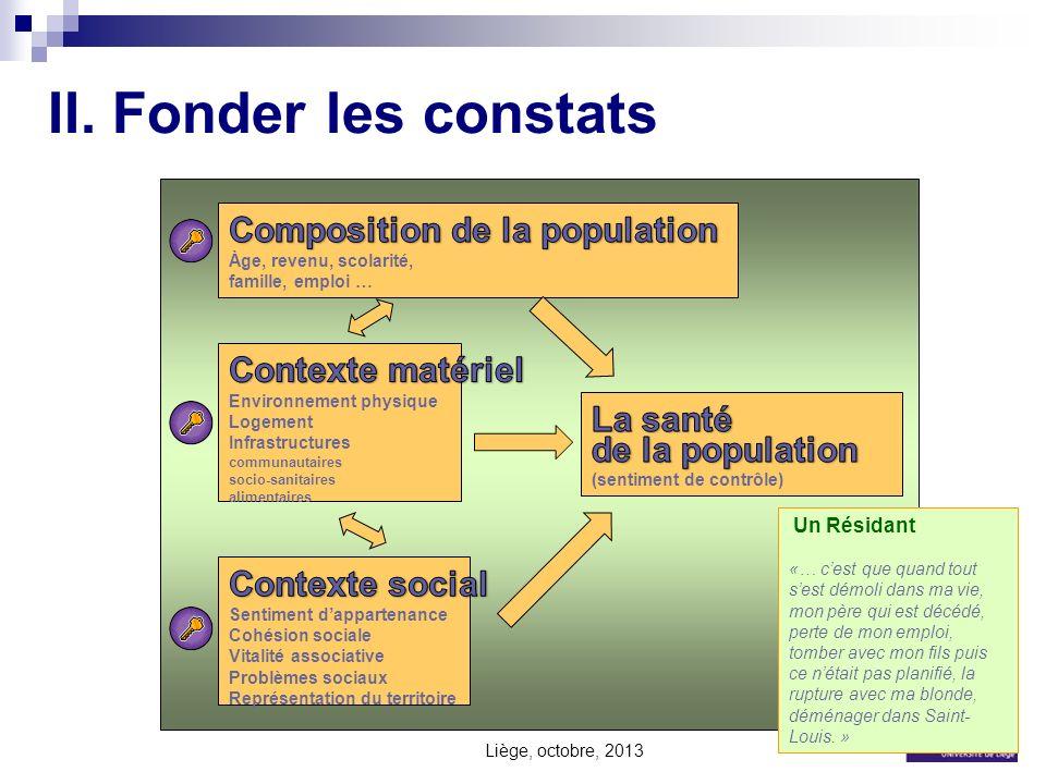 II. Fonder les constats Composition de la population Contexte matériel