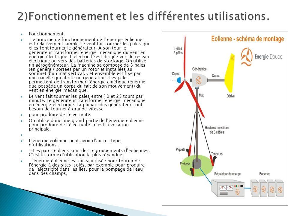 2)Fonctionnement et les différentes utilisations.