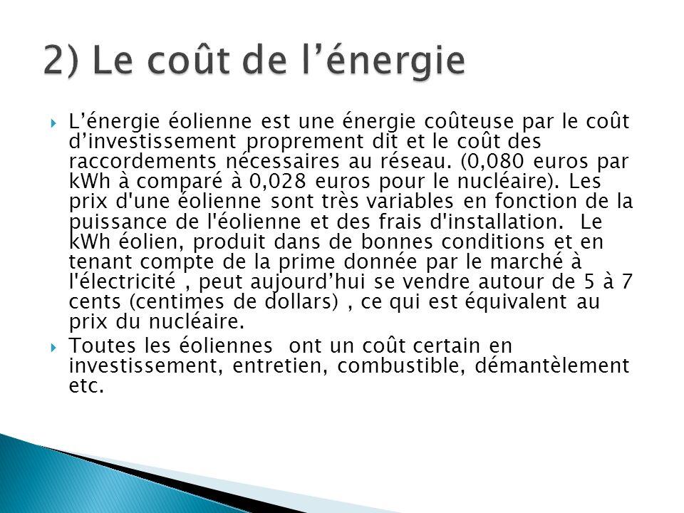 2) Le coût de l'énergie