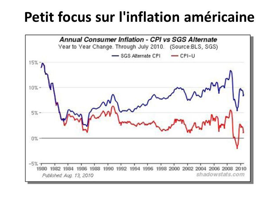 Petit focus sur l inflation américaine