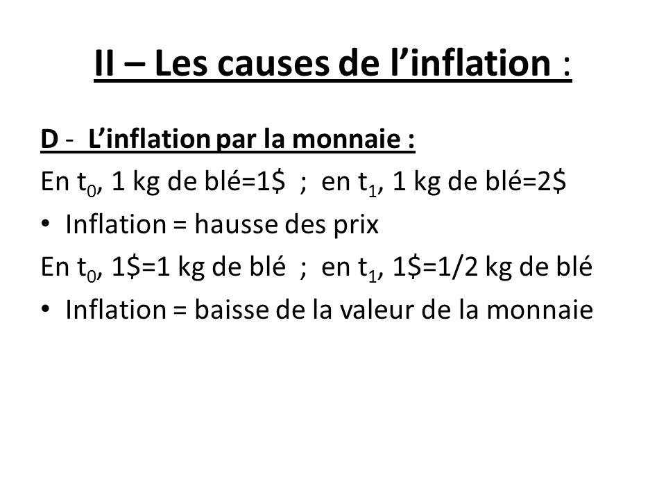 II – Les causes de l'inflation :