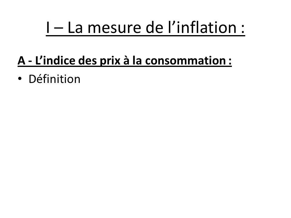 I – La mesure de l'inflation :