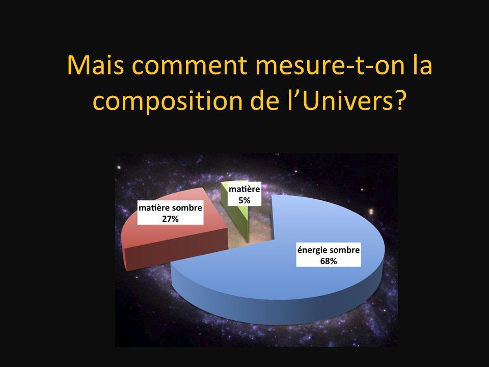 Mais comment mesure-t-on la composition de l'Univers
