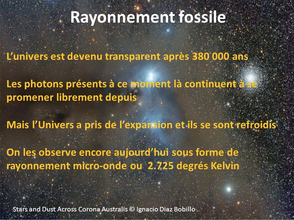 Rayonnement fossile L'univers est devenu transparent après 380 000 ans
