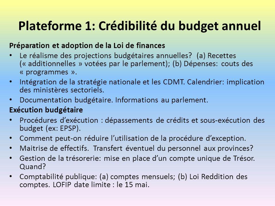 Plateforme 1: Crédibilité du budget annuel