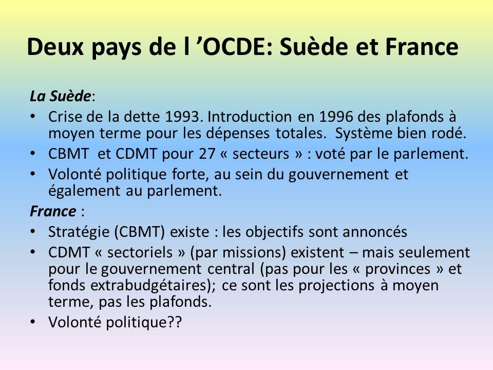Deux pays de l 'OCDE: Suède et France