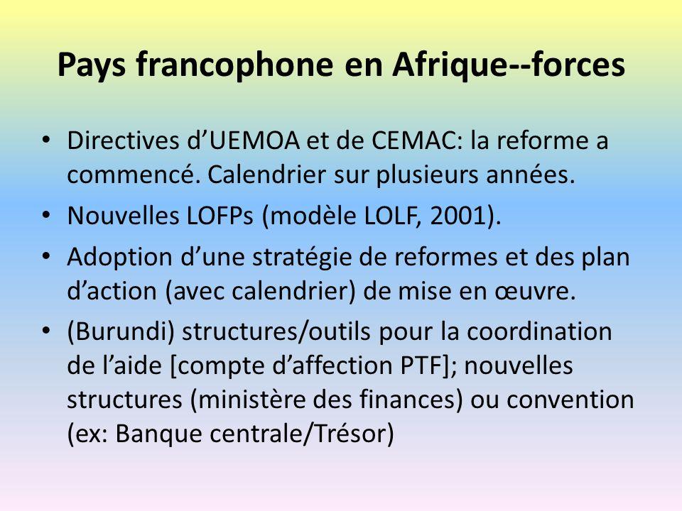 Pays francophone en Afrique--forces