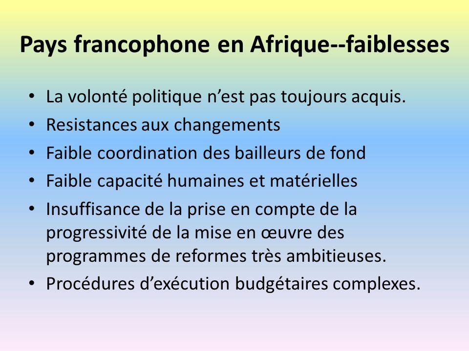 Pays francophone en Afrique--faiblesses