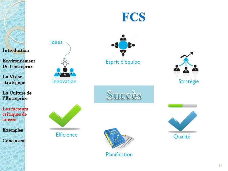 FCS Succès Idées Esprit d'équipe Innovation Stratégie Efficience