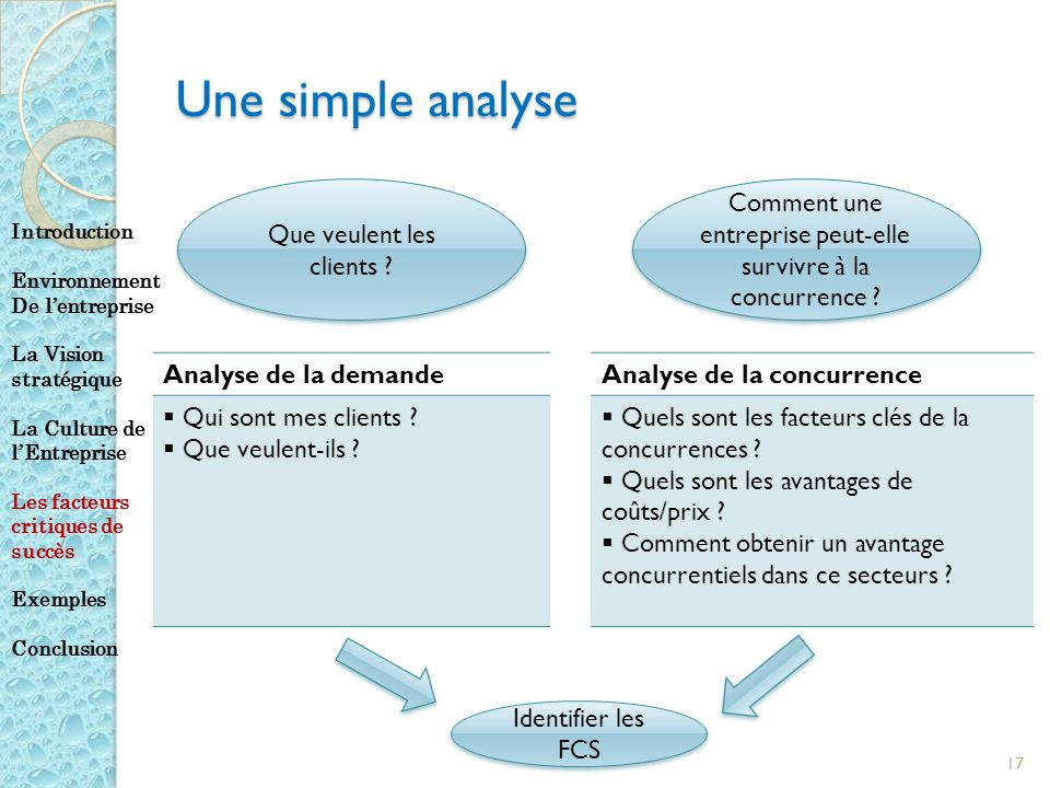 Une simple analyse Que veulent les clients