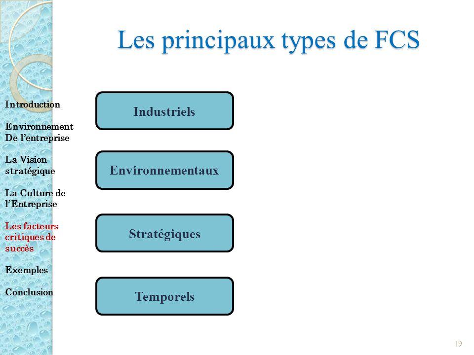 Les principaux types de FCS
