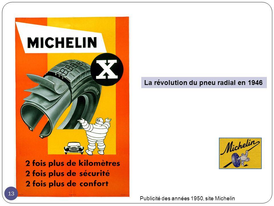 La révolution du pneu radial en 1946