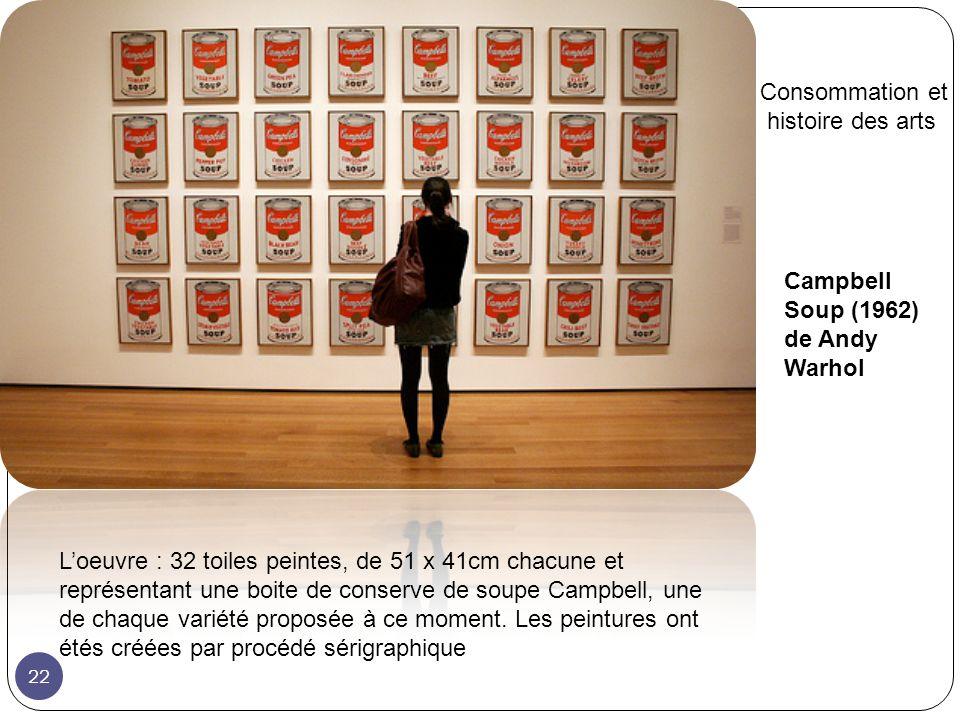 Consommation et histoire des arts. Campbell Soup (1962) de Andy Warhol.