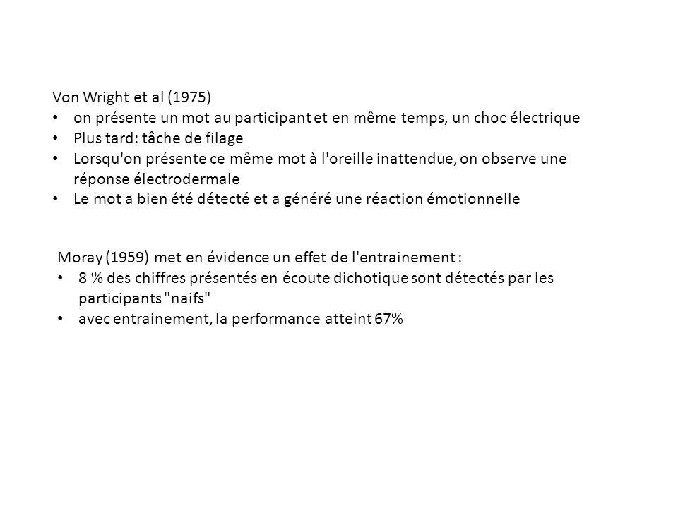 Von Wright et al (1975) on présente un mot au participant et en même temps, un choc électrique. Plus tard: tâche de filage.
