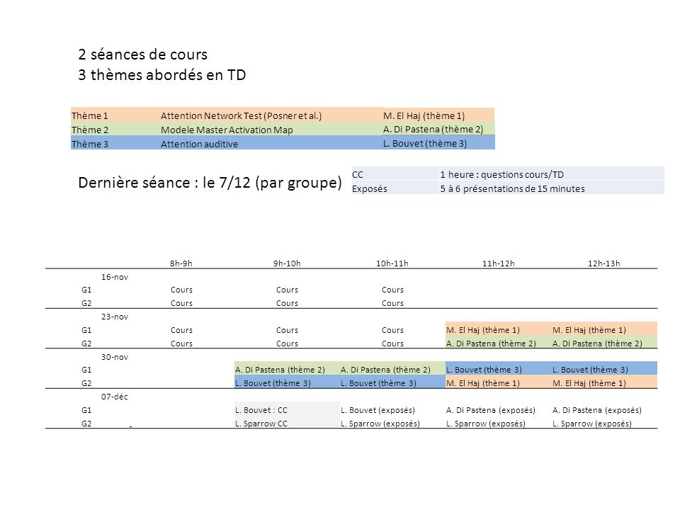 Dernière séance : le 7/12 (par groupe)