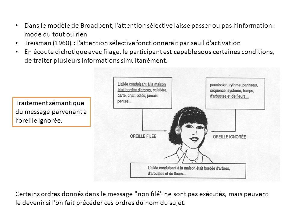 Dans le modèle de Broadbent, l'attention sélective laisse passer ou pas l'information : mode du tout ou rien
