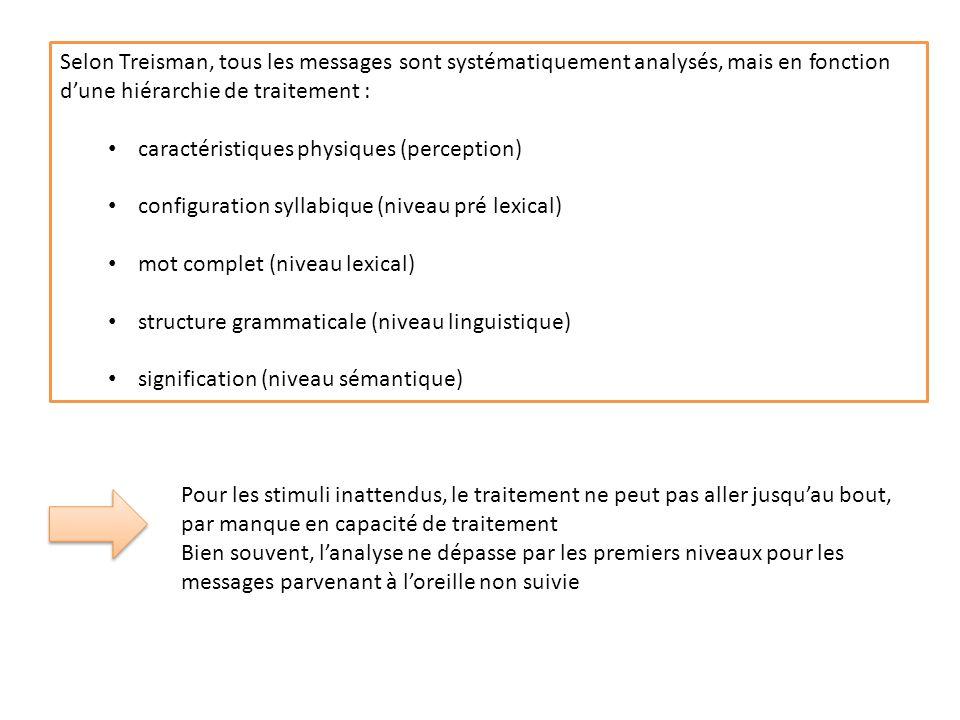 Selon Treisman, tous les messages sont systématiquement analysés, mais en fonction d'une hiérarchie de traitement :