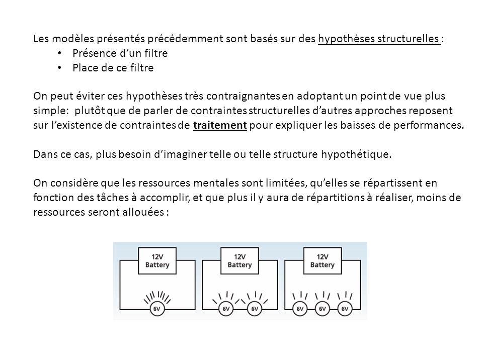 Les modèles présentés précédemment sont basés sur des hypothèses structurelles :