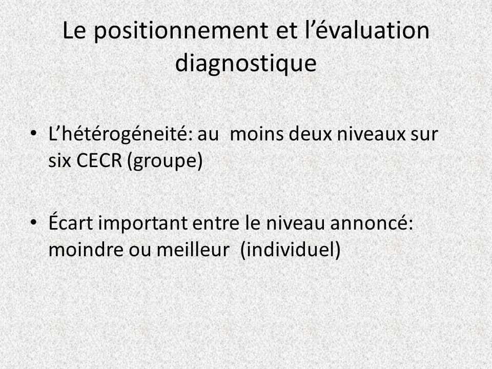 Le positionnement et l'évaluation diagnostique