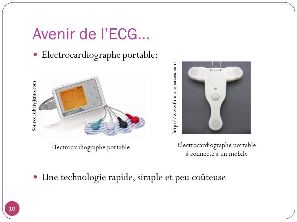 Electrocardiographe portable