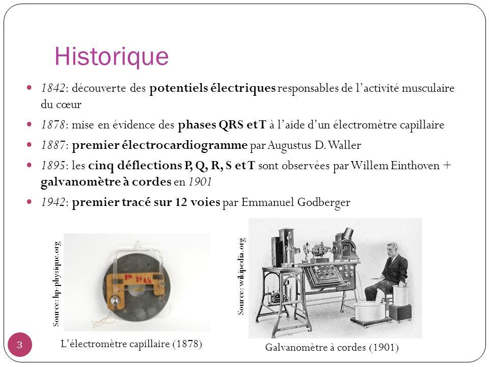 Historique 1842: découverte des potentiels électriques responsables de l'activité musculaire du cœur.