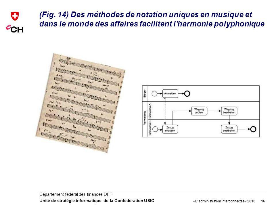 (Fig. 14) Des méthodes de notation uniques en musique et dans le monde des affaires facilitent l harmonie polyphonique