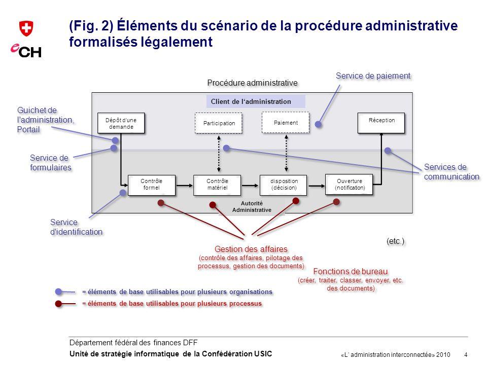 Autorité Administrative
