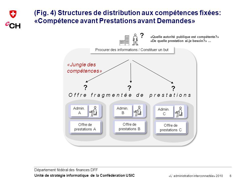 (Fig. 4) Structures de distribution aux compétences fixées: «Compétence avant Prestations avant Demandes»