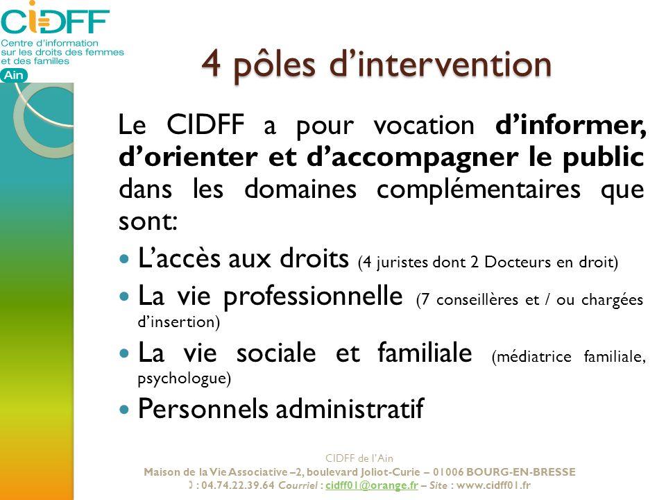 4 pôles d'interventionLe CIDFF a pour vocation d'informer, d'orienter et d'accompagner le public dans les domaines complémentaires que sont:
