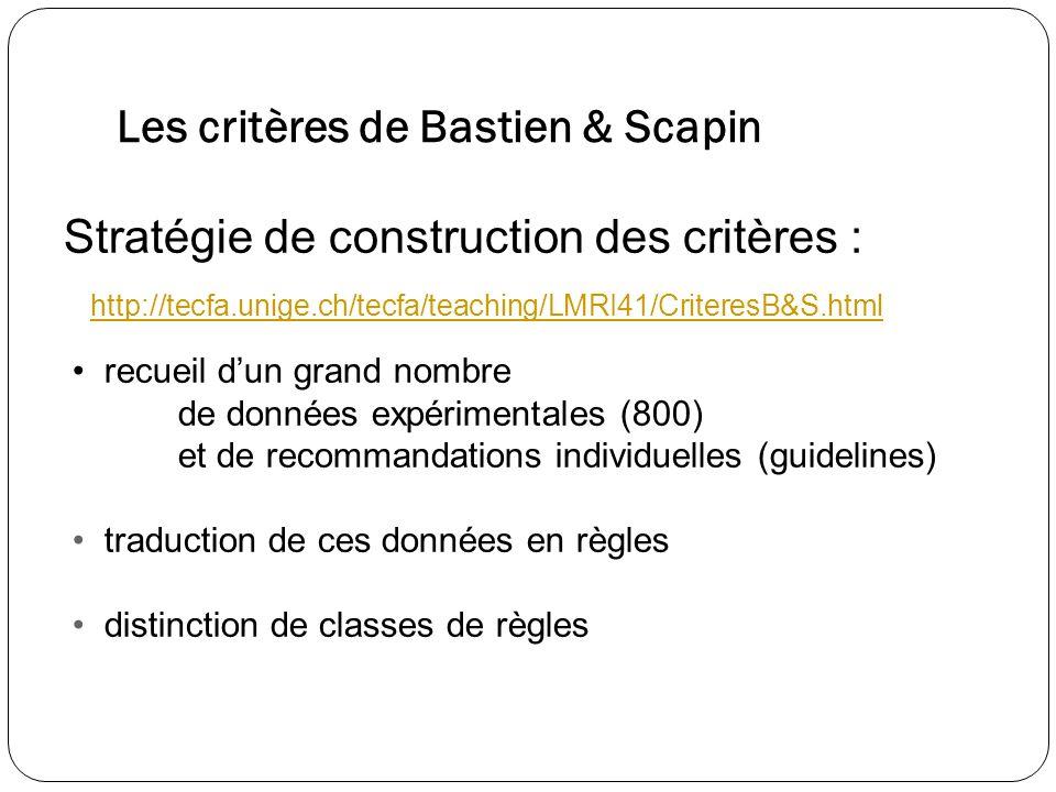 Les critères de Bastien & Scapin