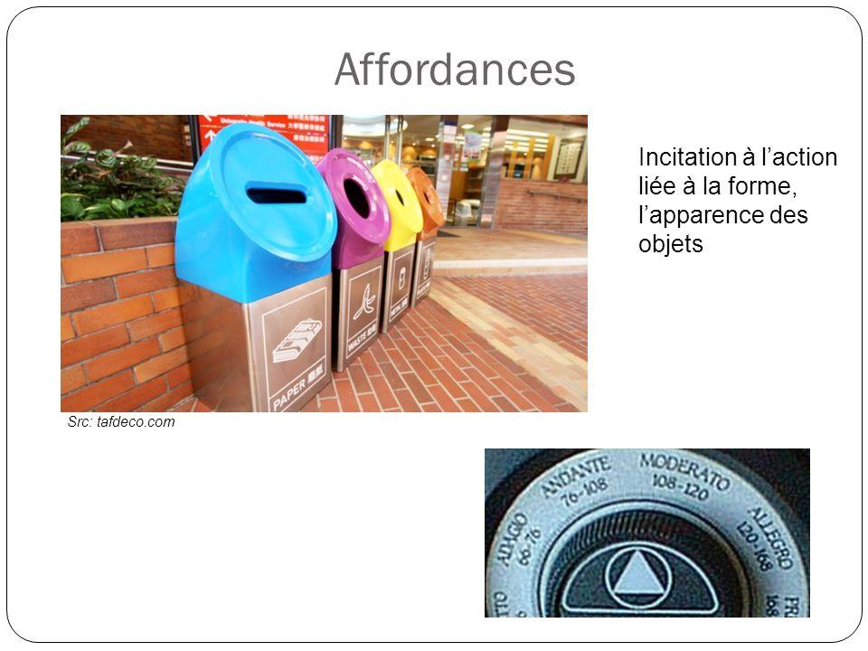 Affordances Incitation à l'action liée à la forme, l'apparence des objets Src: tafdeco.com