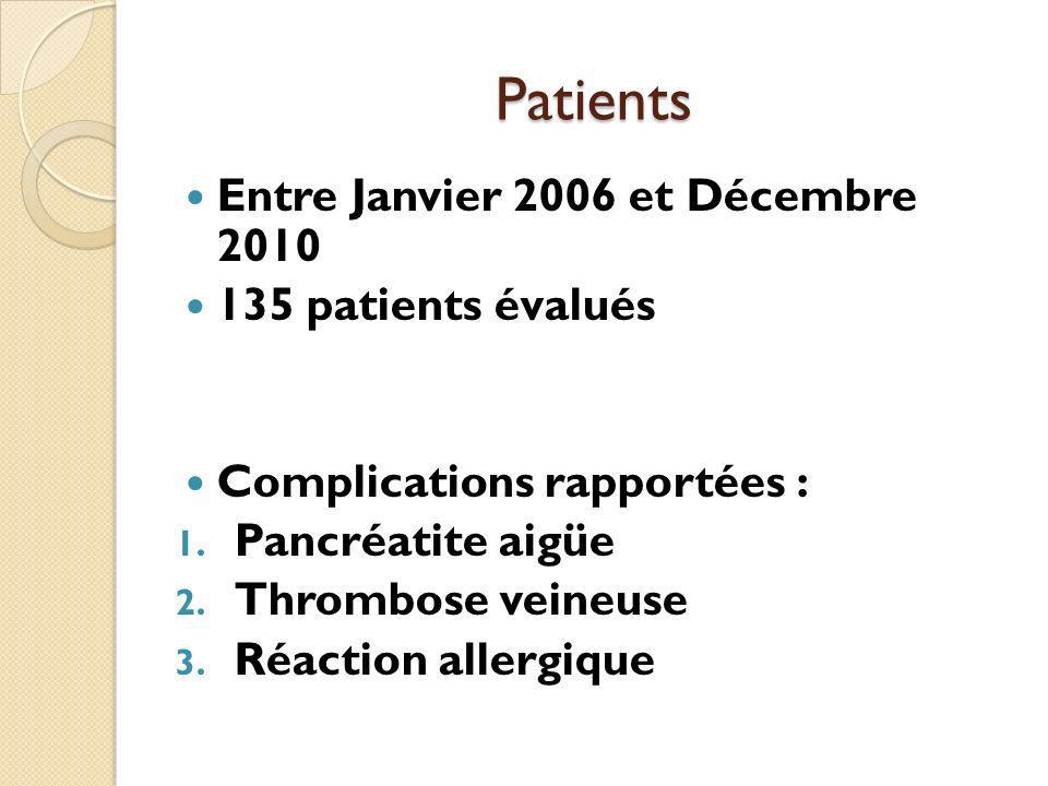 Patients Entre Janvier 2006 et Décembre 2010 135 patients évalués