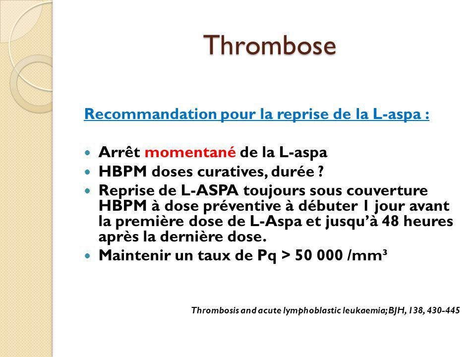 Thrombose Recommandation pour la reprise de la L-aspa :