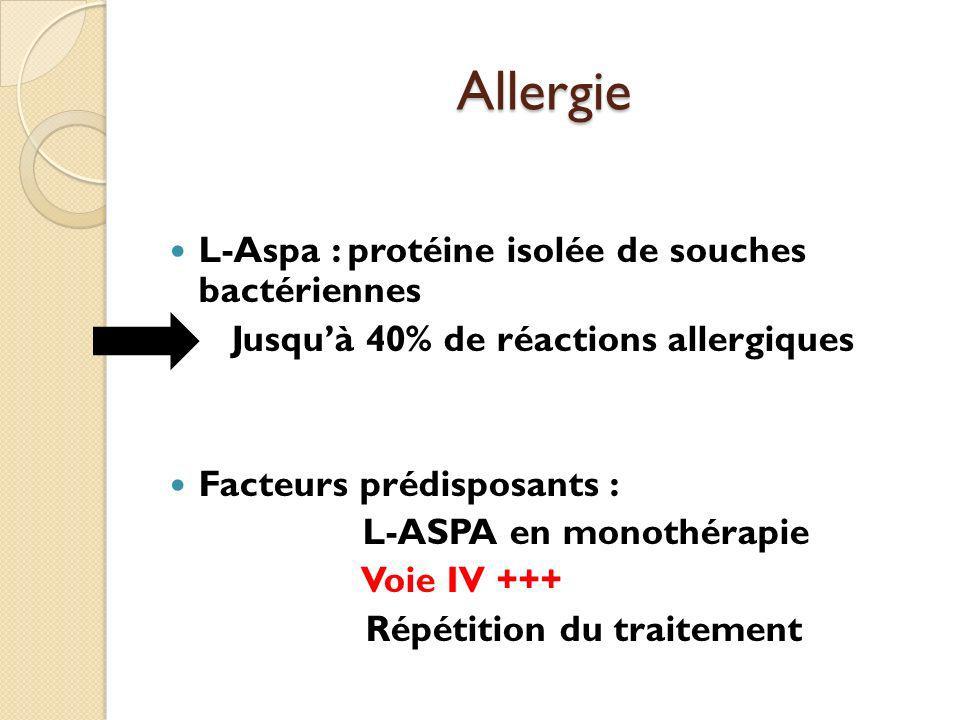 Allergie L-Aspa : protéine isolée de souches bactériennes