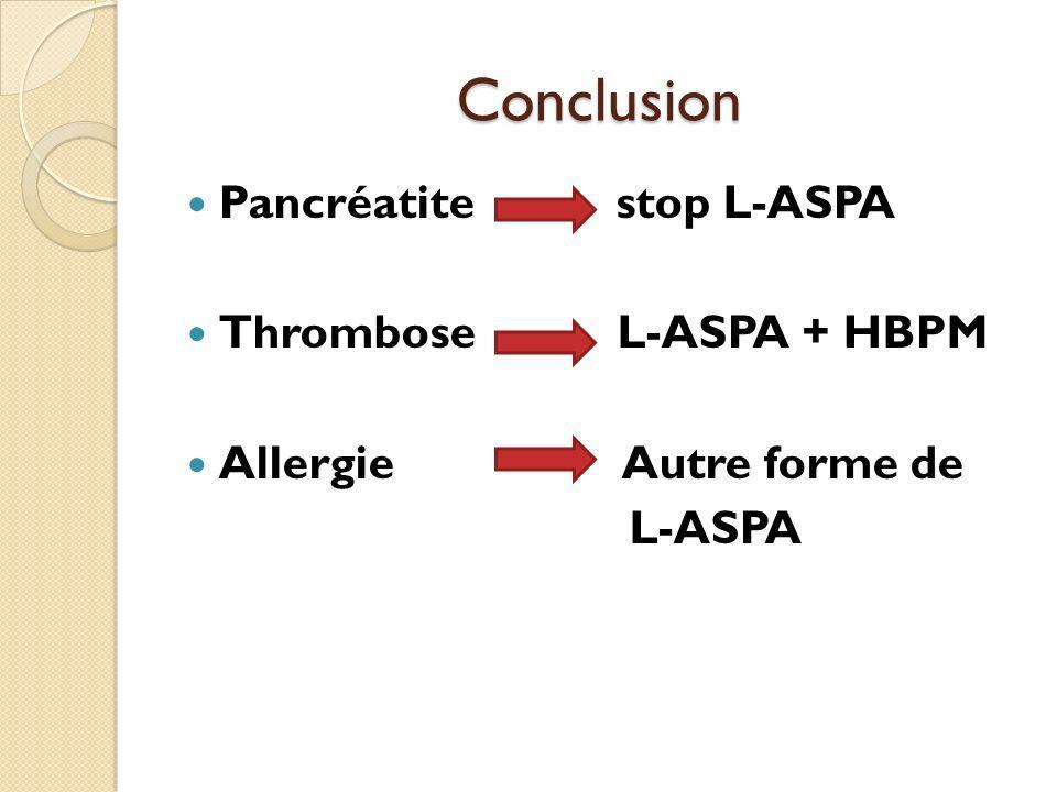 Conclusion Pancréatite stop L-ASPA Thrombose L-ASPA + HBPM
