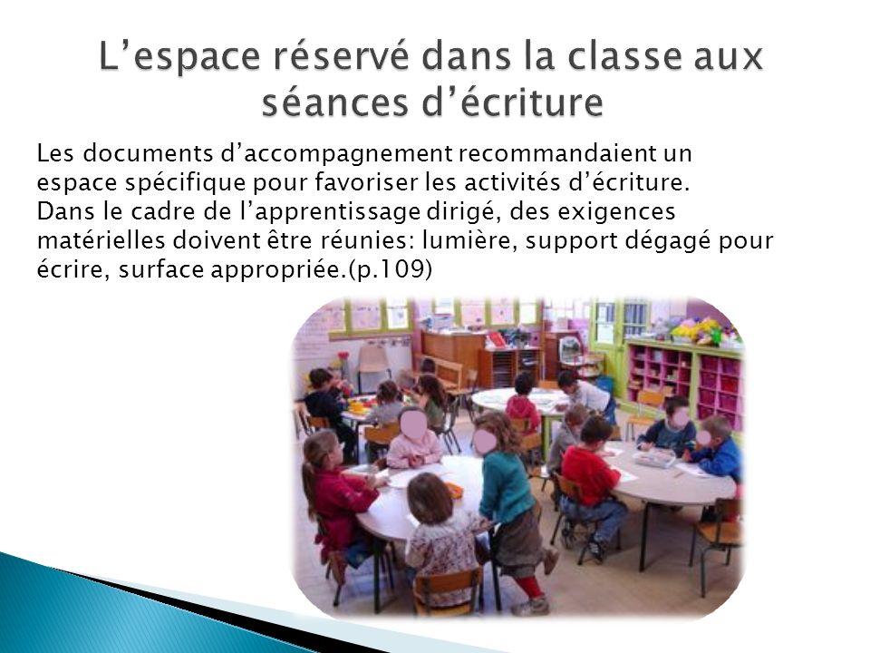 L'espace réservé dans la classe aux séances d'écriture