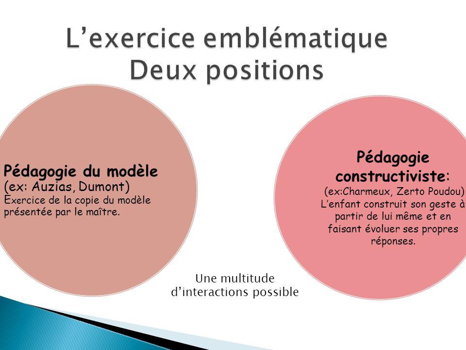 L'exercice emblématique Deux positions