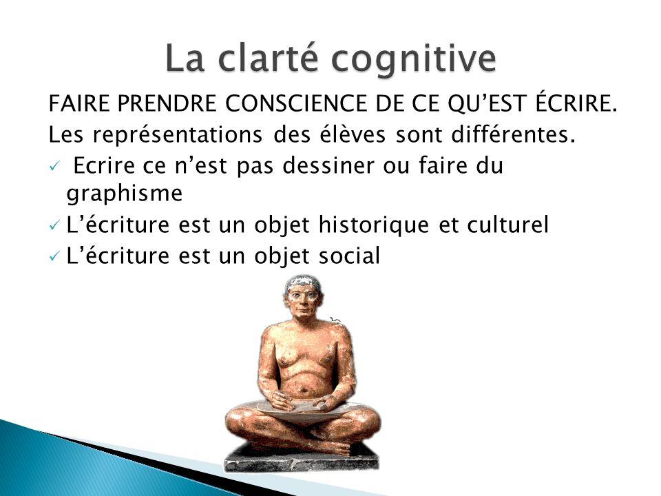 La clarté cognitive FAIRE PRENDRE CONSCIENCE DE CE QU'EST ÉCRIRE.