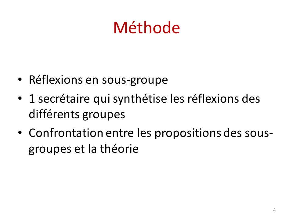 Méthode Réflexions en sous-groupe
