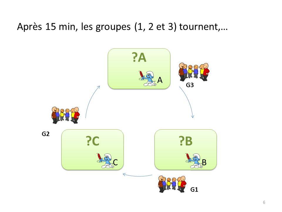 Après 15 min, les groupes (1, 2 et 3) tournent,…