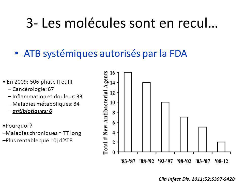 3- Les molécules sont en recul…