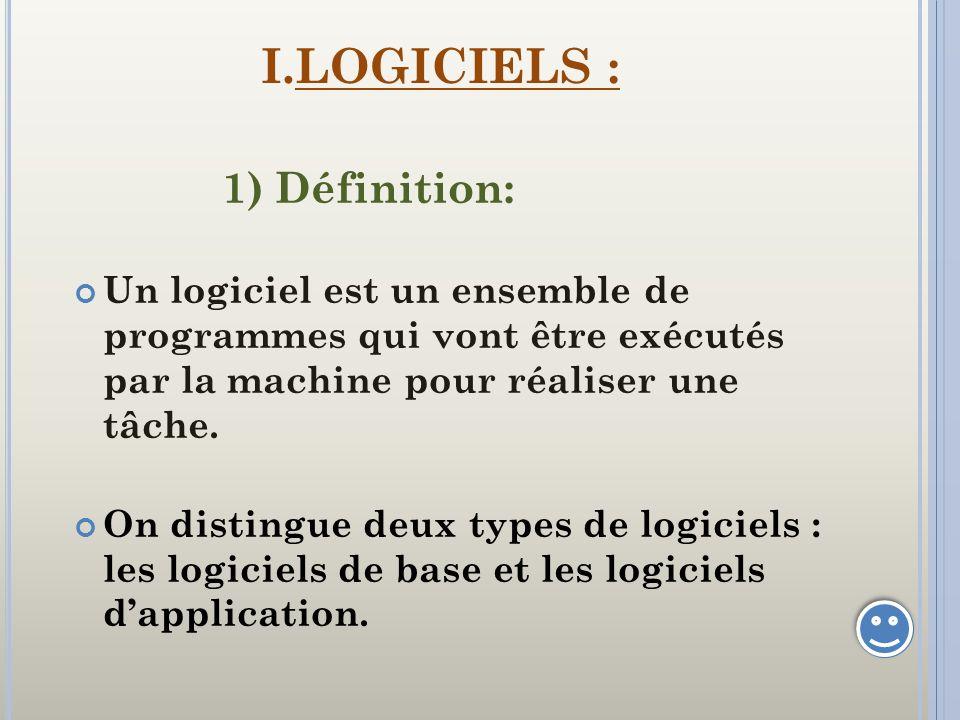 I.LOGICIELS : 1) Définition: