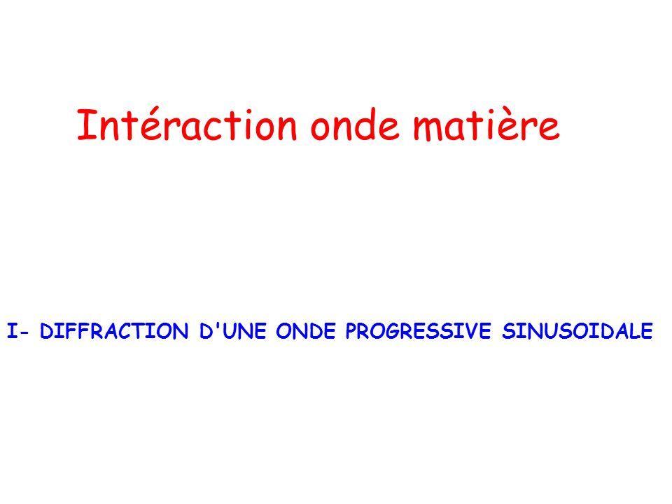 Intéraction onde matière