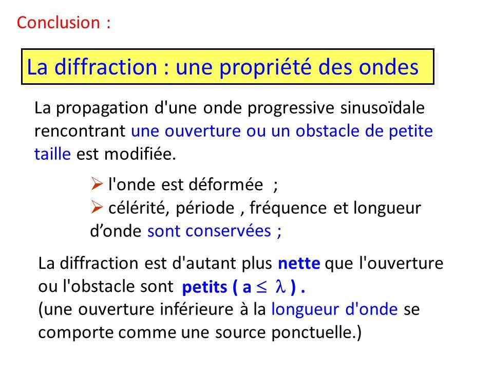 La diffraction : une propriété des ondes